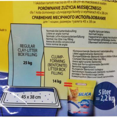 ✅Żwirek Silikonowy Dla Kotów -Stonesgarden.pl®